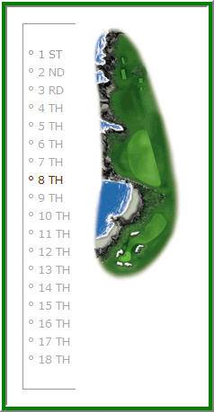 Layout of Hole 8 - Pebble Beach